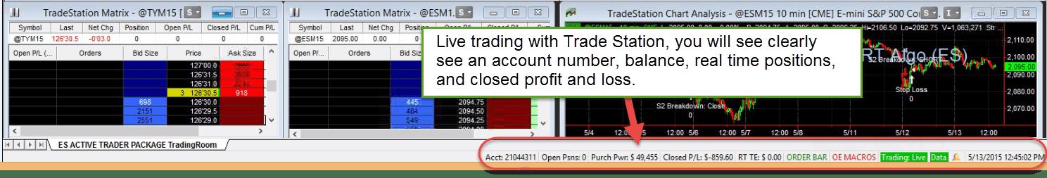 Value Charts - Trading Schools Org