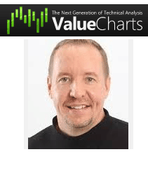 Mark Helweg Value Charts
