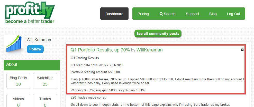 Will Karaman Profitly