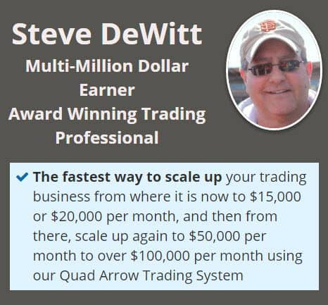 Steve DeWitt Your Trading Day