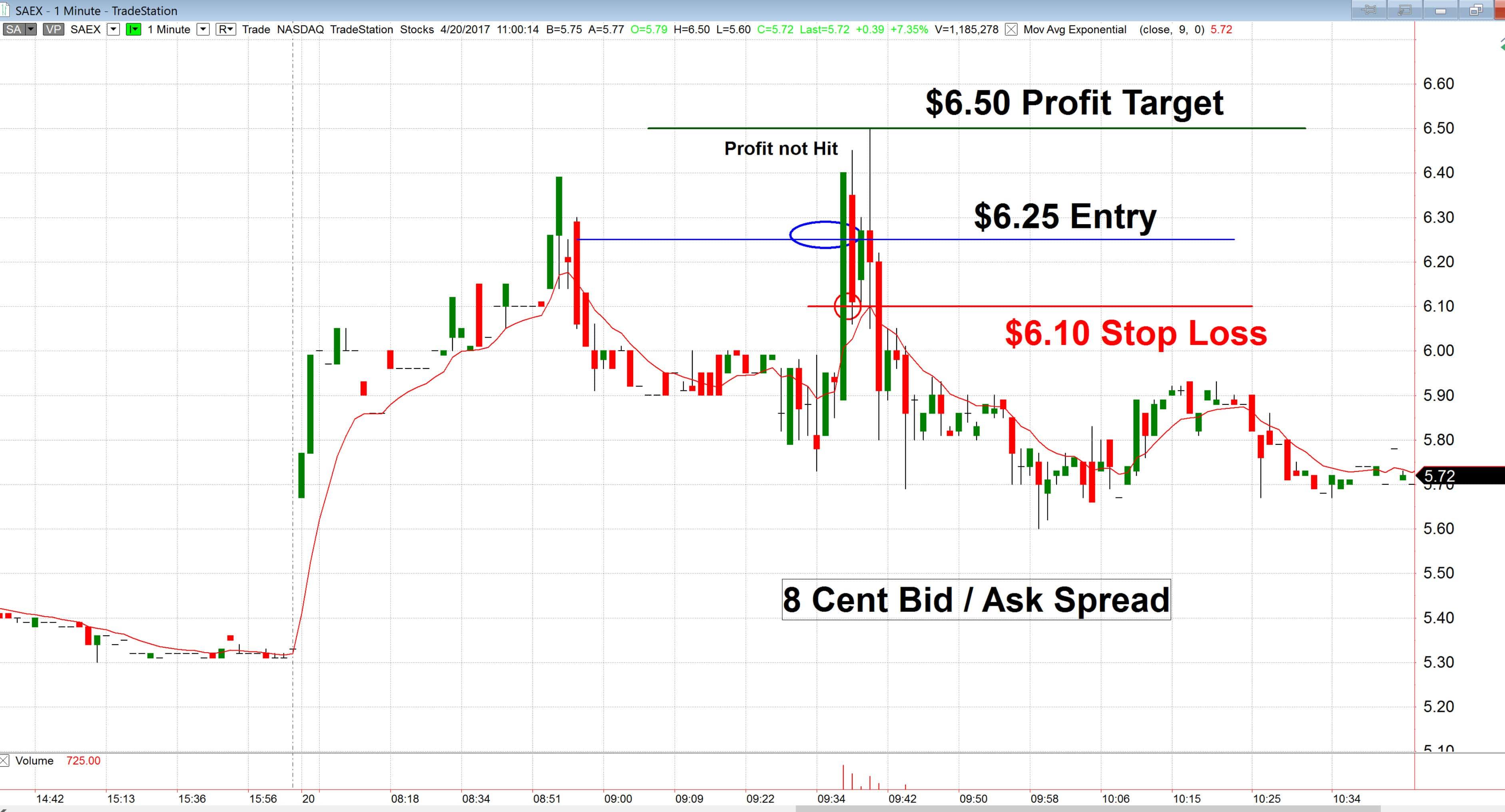 SAEX trade 4 20 17.jpg