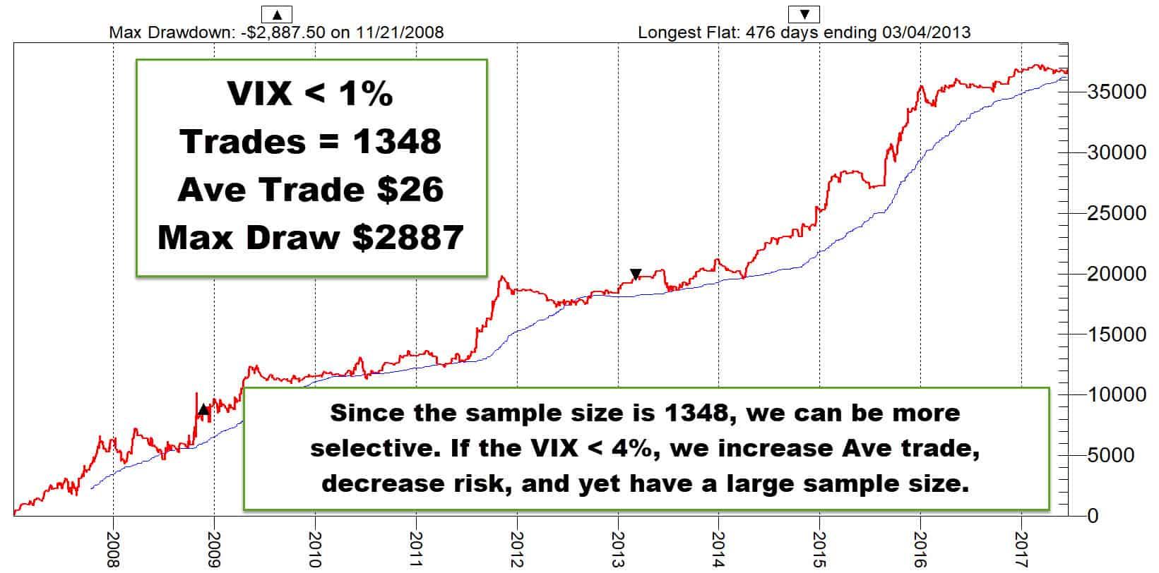 VolatilityTradingIntraday.jpg