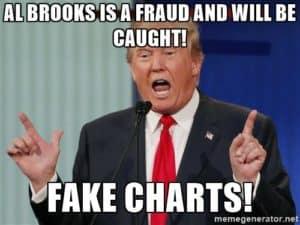 trump-brooks-al-brooks-is-a-fraud-and-will-be-caught-fake-charts.jpg