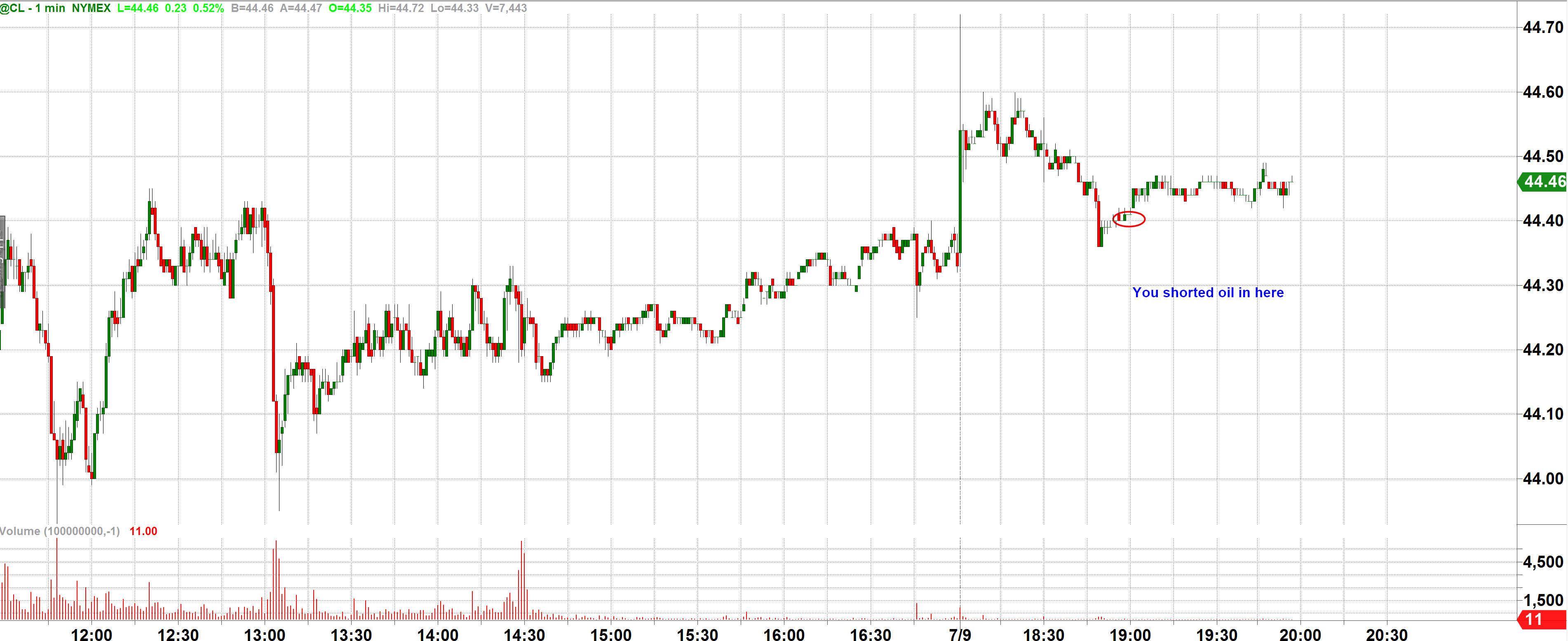 cl chart.jpg