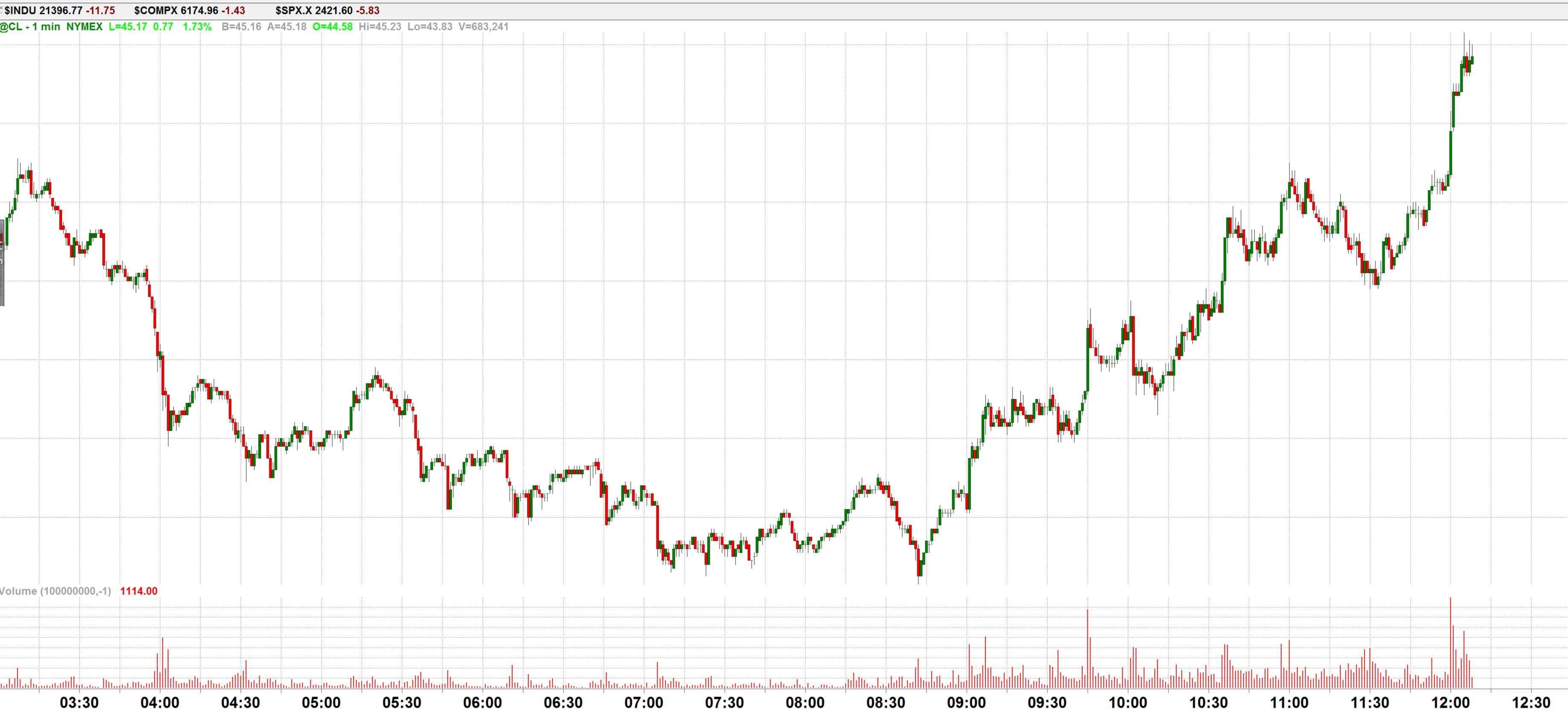 cl trade.jpg