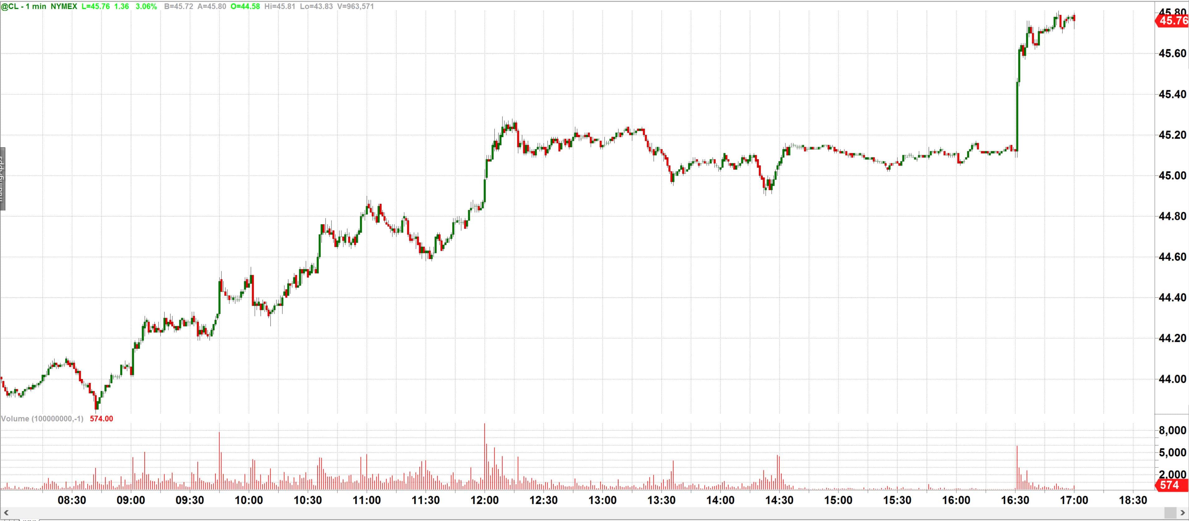 cl chart 3.jpg