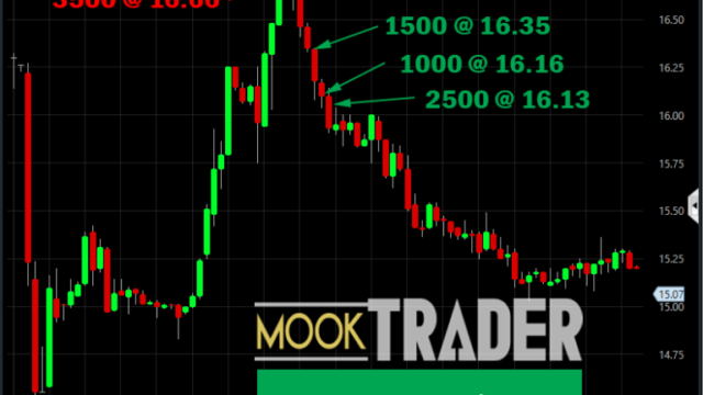 Mook Trader